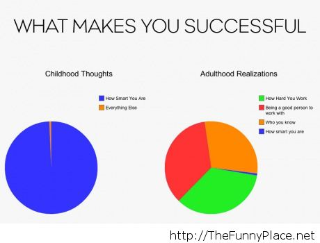 what makes funny funny There are multiple reasons what makes video game fun, but i am pointing out the important ones from my point of view 1 creative mind-sets - not all, but most of the.